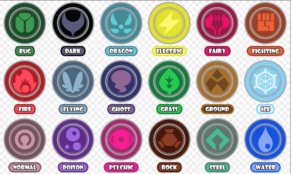 Todos los dieciocho tipos de Pokemon en una imagen. (Imagen: PokemonWalpapers)
