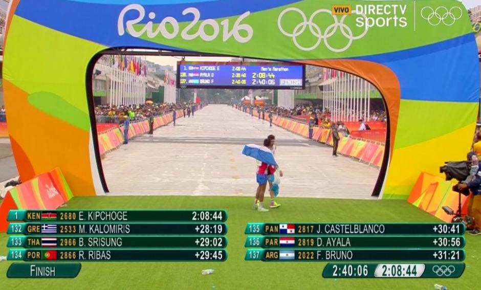 El paraguayo fue el único que recibió al argentino. Los corredores finalizaron en las posiciones 136 y 137 respectivamente. (Foto: Direct TV sports)