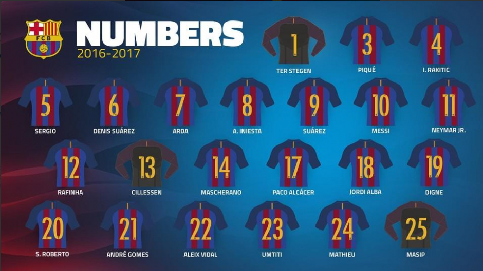 Los números oficiales de la plantilla del Barça. (Foto: FCB)