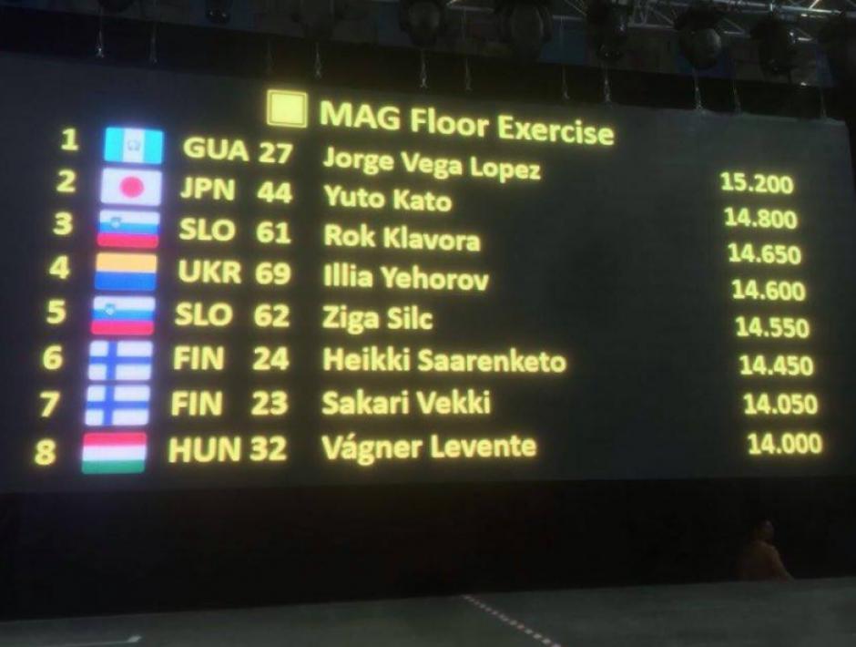 En el piso, Vega quedó como el mejor. (Foto: COG)