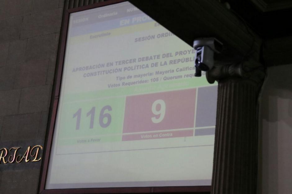 Con 116 votos se aprobó la tercera lectura de las reformas constitucionales. (Foto: Alejandro Balán/Soy502)