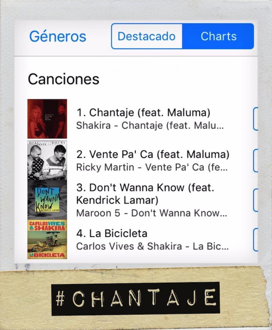 La canción se encuentra en los primeros lugares. (Foto: Maluma)