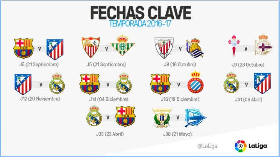 El primer clásico español de la próxima temporada será el 4 de diciembre. (Foto: La Liga)