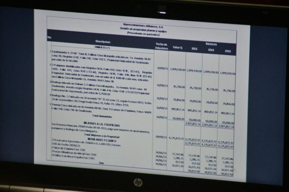 Contreras presentó una serie de cuadros con supuestos balances de las compras de las empresas. (Foto: Wilder López/Soy502)