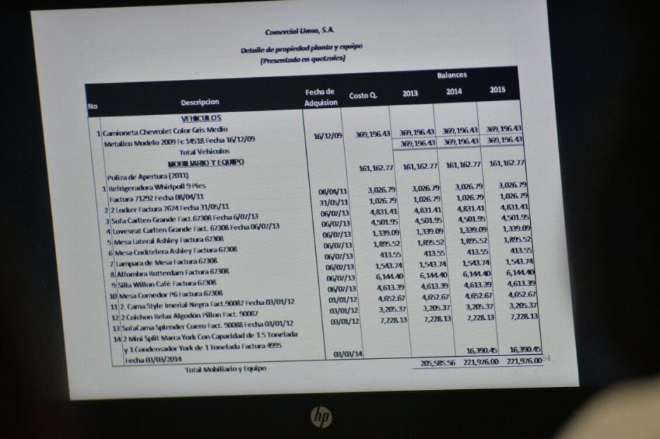 Según el MP, el Grupo Estrella, está integrado por empresas de cartón que sirvieron para recibir dinero y hacer compras para Pérez Molina y Baldetti. (Foto: Wilder López/Soy502)