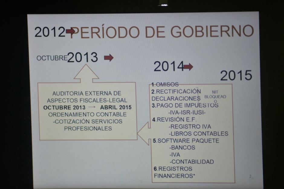 """Mario Contreras realizó una presentación y confirmó que quien lo contrató fue Salvador González alias """"Eco"""". (Foto: Wilder López/Soy502)"""