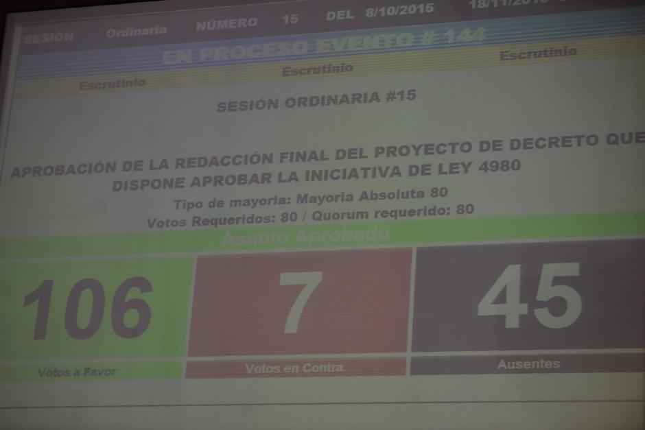 La Ley de Contrataciones del Estado fue aprobada con 106 votos por mayoría absoluta. (Foto: Wilder López/Soy502)