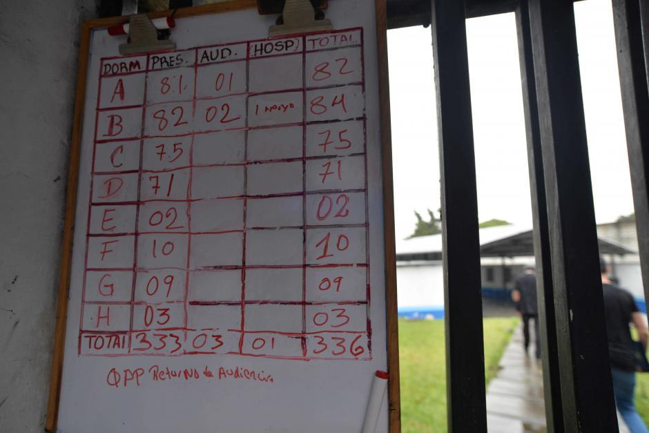 Así llevan el control de los adolescentes en el centro de detención. (Foto: Wilder López/Soy502)