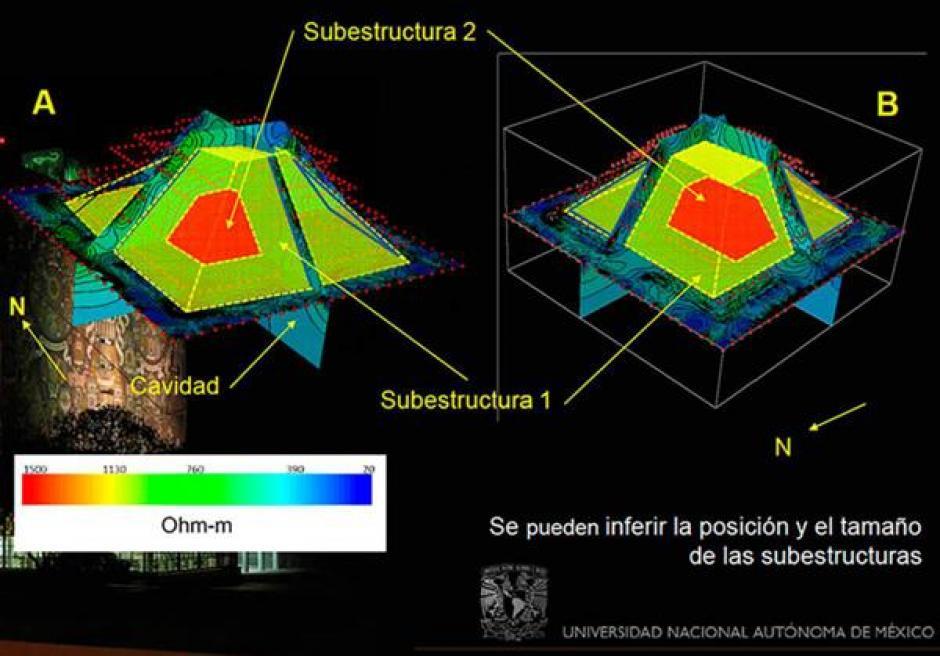 Los investigadores explican que esto puede aportar aún más para conocer qué pasó con los mayas. (Foto: Infobae)