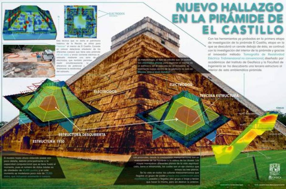 Se utilizó una técnica de iluminación para detectar el interior de la gran pirámide. (Foto: Infobae)