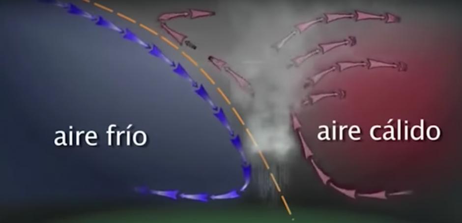 ¿Sabes qué es un frente frío? Aquí te contamos cómo se forma: