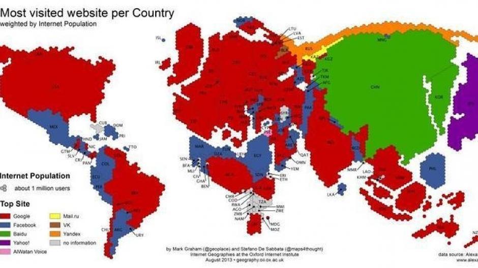 Facebook y los buscadores son las web más frecuentadas