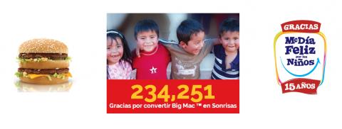 Así celebran los tuiteros guatemaltecos el McDía Feliz