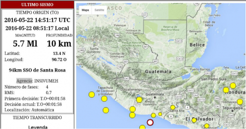 Sismo de 5.7 grados de magnitud sacude el territorio nacional