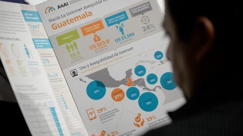 ¿Cuántos guatemaltecos tienen acceso a Internet?