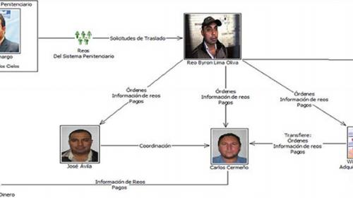 Asesinan a testigo de muerte de Byron Lima y de caso de Presidios