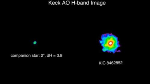 Astrónomos creen haber encontrado una megaestructura alienígena