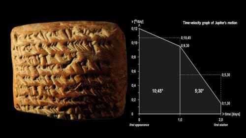 Antigua civilización estudió al planeta Jupiter hace 1 mil 500 años