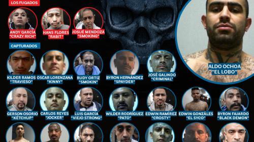 Así es La Rueda del Barrio 18, los líderes de la mara que atacó a PNC