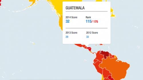Transparencia Internacional: Guatemala sigue siendo un país corrupto
