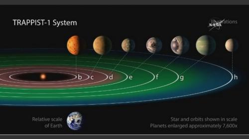 ¿Por qué el nuevo descubrimiento de la NASA es tan importante?