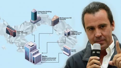 Embargan cuentas en Suiza a Alejandro Sinibaldi por Q60 millones